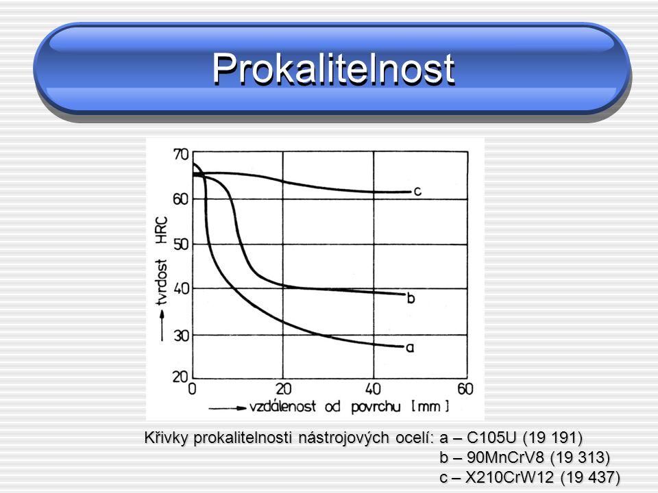 Prokalitelnost Křivky prokalitelnosti nástrojových ocelí: a – C105U (19 191) b – 90MnCrV8 (19 313) b – 90MnCrV8 (19 313) c – X210CrW12 (19 437) c – X2