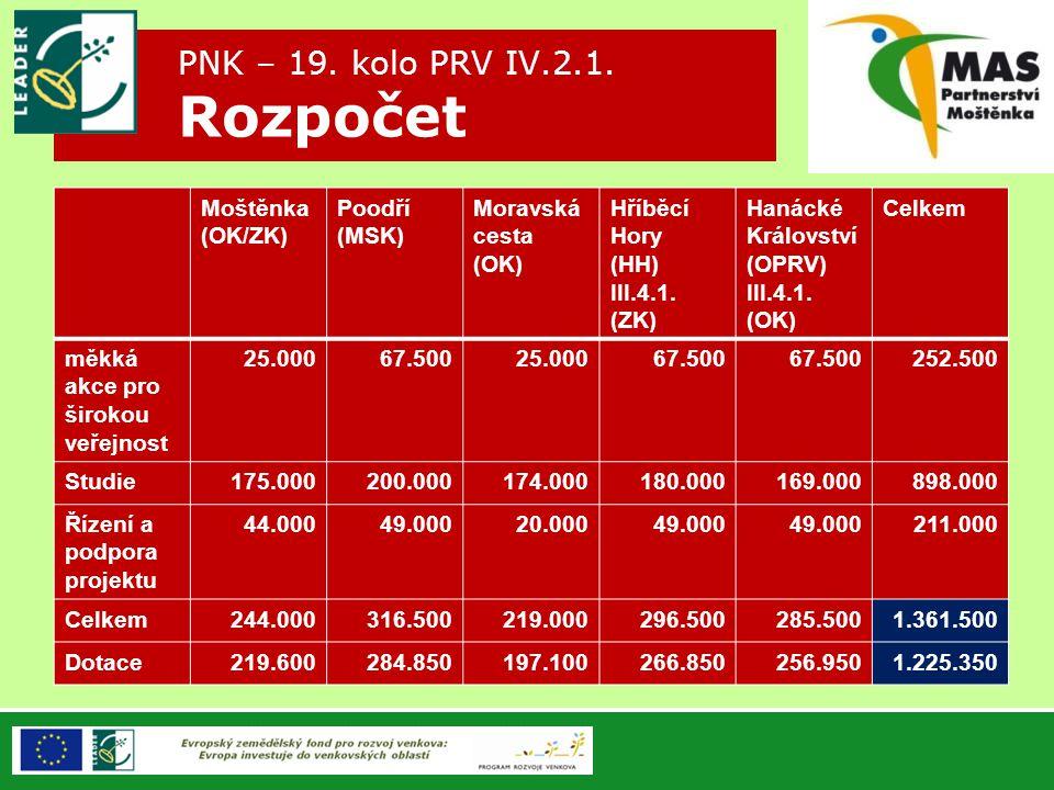 Moštěnka (OK/ZK) Poodří (MSK) Moravská cesta (OK) Hříběcí Hory (HH) III.4.1.