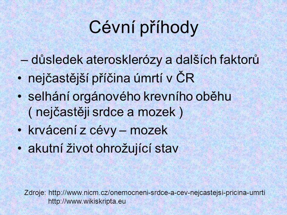 Cévní příhody – důsledek aterosklerózy a dalších faktorů nejčastější příčina úmrtí v ČR selhání orgánového krevního oběhu ( nejčastěji srdce a mozek )
