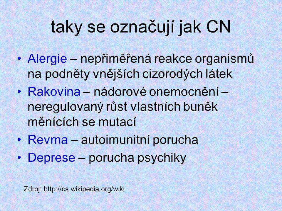 taky se označují jak CN Alergie – nepřiměřená reakce organismů na podněty vnějších cizorodých látek Rakovina – nádorové onemocnění – neregulovaný růst