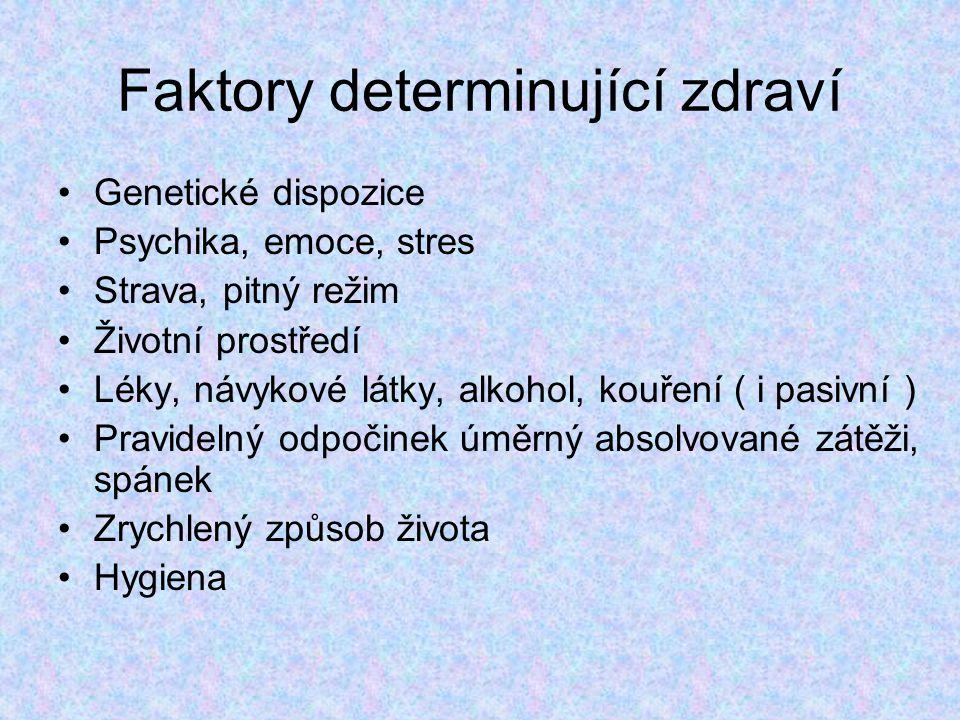 Faktory determinující zdraví Genetické dispozice Psychika, emoce, stres Strava, pitný režim Životní prostředí Léky, návykové látky, alkohol, kouření (