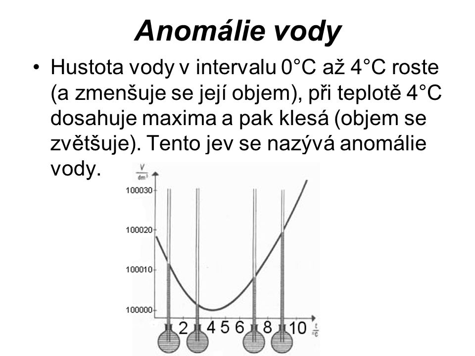 Anomálie vody Hustota vody v intervalu 0°C až 4°C roste (a zmenšuje se její objem), při teplotě 4°C dosahuje maxima a pak klesá (objem se zvětšuje). T