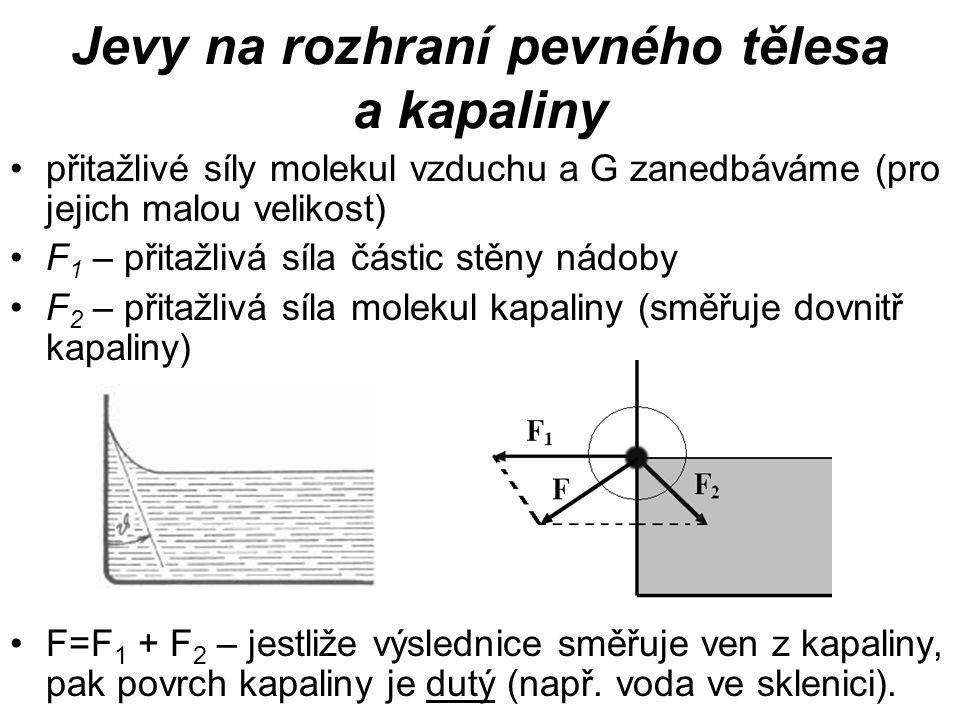 Jevy na rozhraní pevného tělesa a kapaliny přitažlivé síly molekul vzduchu a G zanedbáváme (pro jejich malou velikost) F 1 – přitažlivá síla částic st