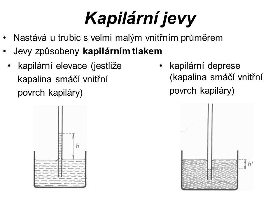 Kapilární jevy kapilární elevace (jestliže kapalina smáčí vnitřní povrch kapiláry) kapilární deprese (kapalina smáčí vnitřní povrch kapiláry) Nastává