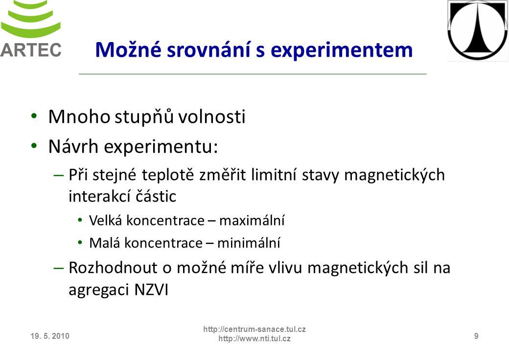 Možné srovnání s experimentem Mnoho stupňů volnosti Návrh experimentu: – Při stejné teplotě změřit limitní stavy magnetických interakcí částic Velká k