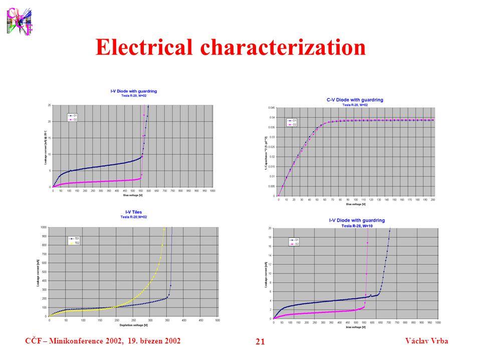 CČF – Minikonference 2002, 19. březen 2002Václav Vrba 21 Electrical characterization