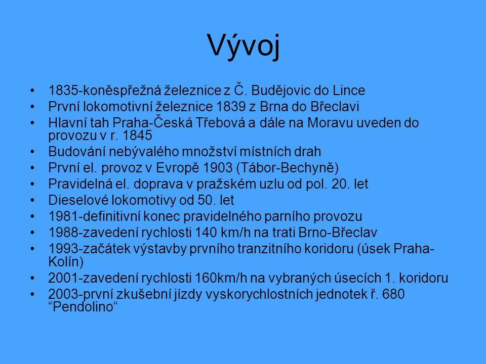 Minulost V období R.-U.prudký rozvoj železnice (moderní a rychlý dopr.