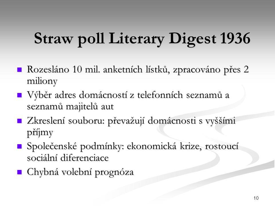 10 Straw poll Literary Digest 1936 Rozesláno 10 mil. anketních lístků, zpracováno přes 2 miliony Rozesláno 10 mil. anketních lístků, zpracováno přes 2