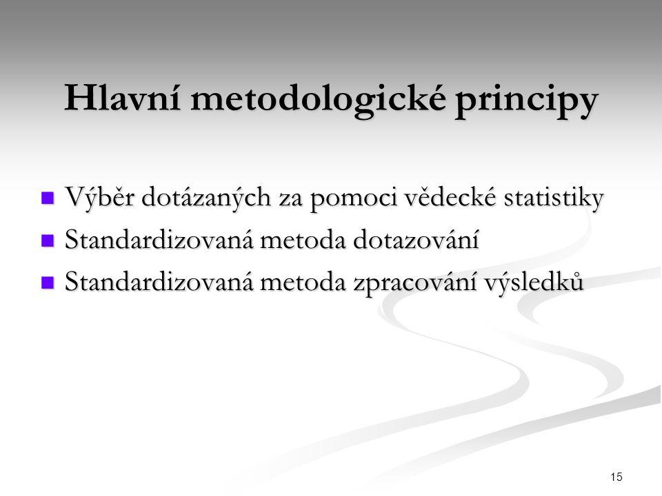 15 Hlavní metodologické principy Výběr dotázaných za pomoci vědecké statistiky Výběr dotázaných za pomoci vědecké statistiky Standardizovaná metoda do