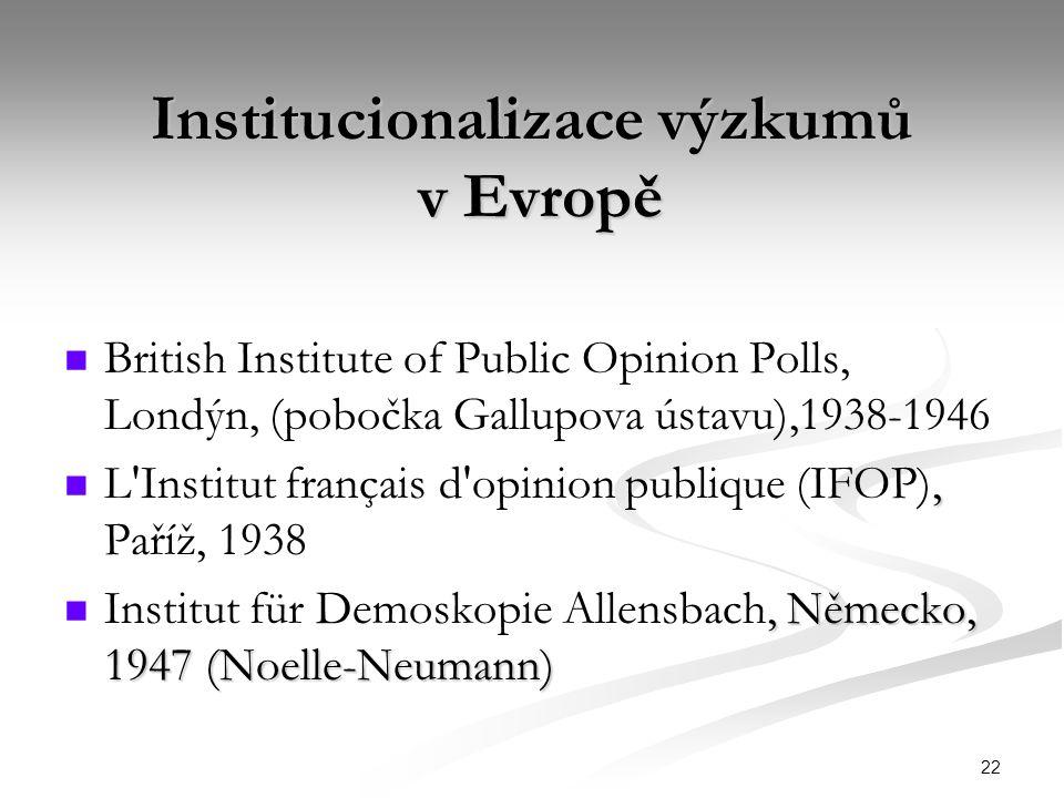 22 Institucionalizace výzkumů v Evropě British Institute of Public Opinion Polls, Londýn, (pobočka Gallupova ústavu),1938-1946, L'Institut français d'