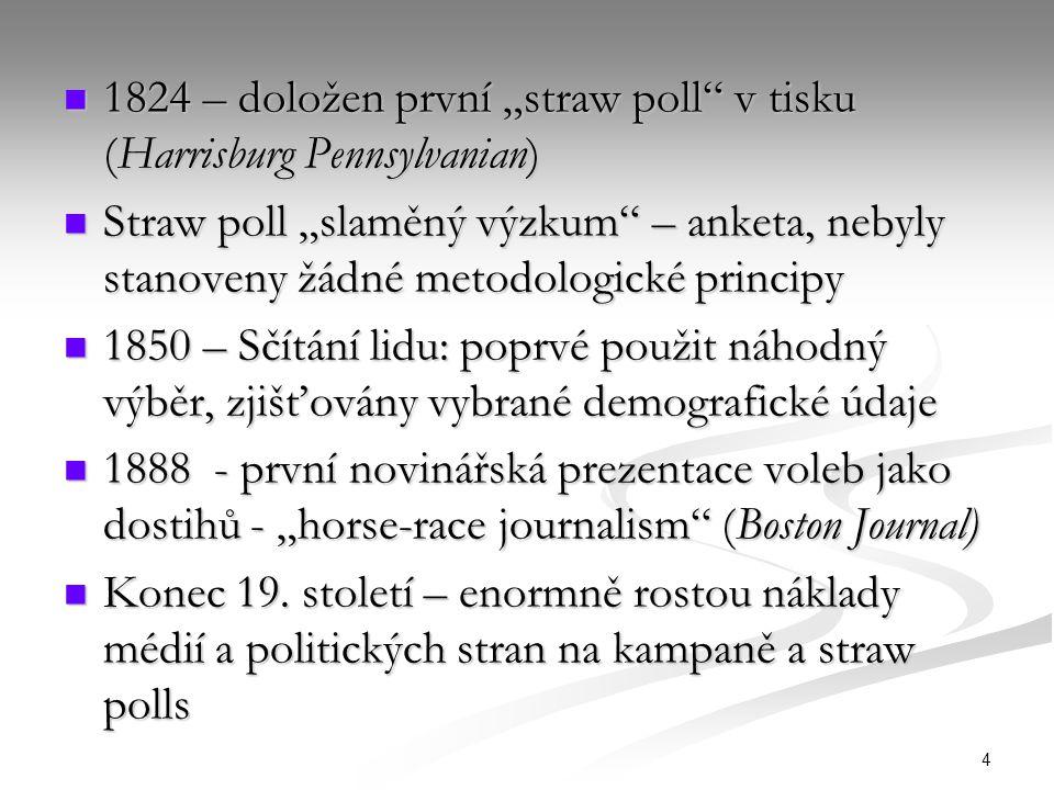 """4 1824 – doložen první """"straw poll"""" v tisku (Harrisburg Pennsylvanian) 1824 – doložen první """"straw poll"""" v tisku (Harrisburg Pennsylvanian) Straw poll"""