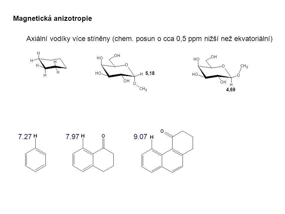Axiální vodíky více stíněny (chem.