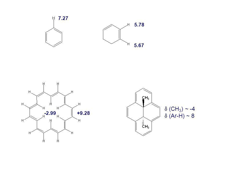 7.27 5.675.67 5.78 +9.28-2.99  (CH 3 ) ~ -4  (Ar-H) ~ 8