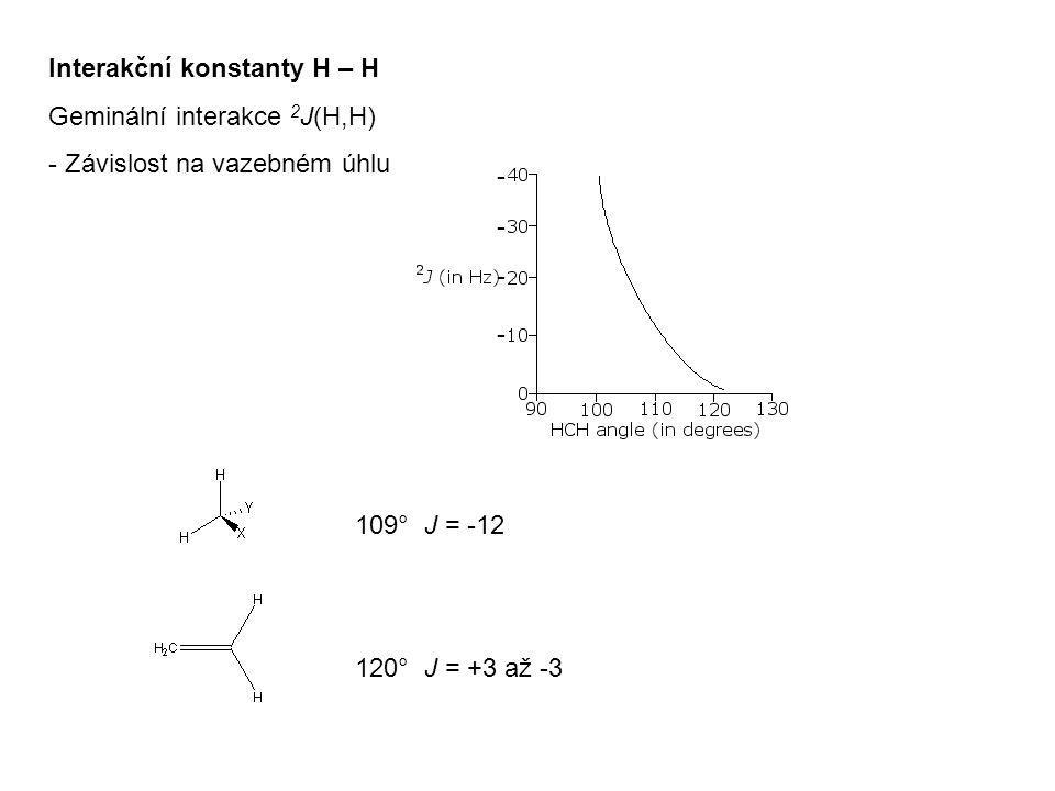 Interakční konstanty H – H Geminální interakce 2 J(H,H) - Elektronegaivní substituenty mají pozitivní příspěvek CH 4 CH 3 OHCH 3 ClCH 3 FCH 2 Cl 2 -12,4-10,8-10,8-9,6-7,5 - Sousedící  elektrony mají negativní příspěvek -22 Hz