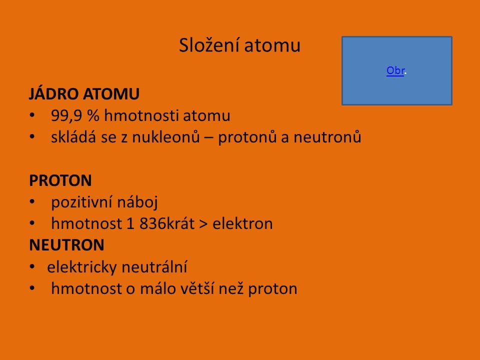 Složení atomu JÁDRO ATOMU 99,9 % hmotnosti atomu skládá se z nukleonů – protonů a neutronů PROTON pozitivní náboj hmotnost 1 836krát > elektron NEUTRON elektricky neutrální hmotnost o málo větší než proton ObrObr.