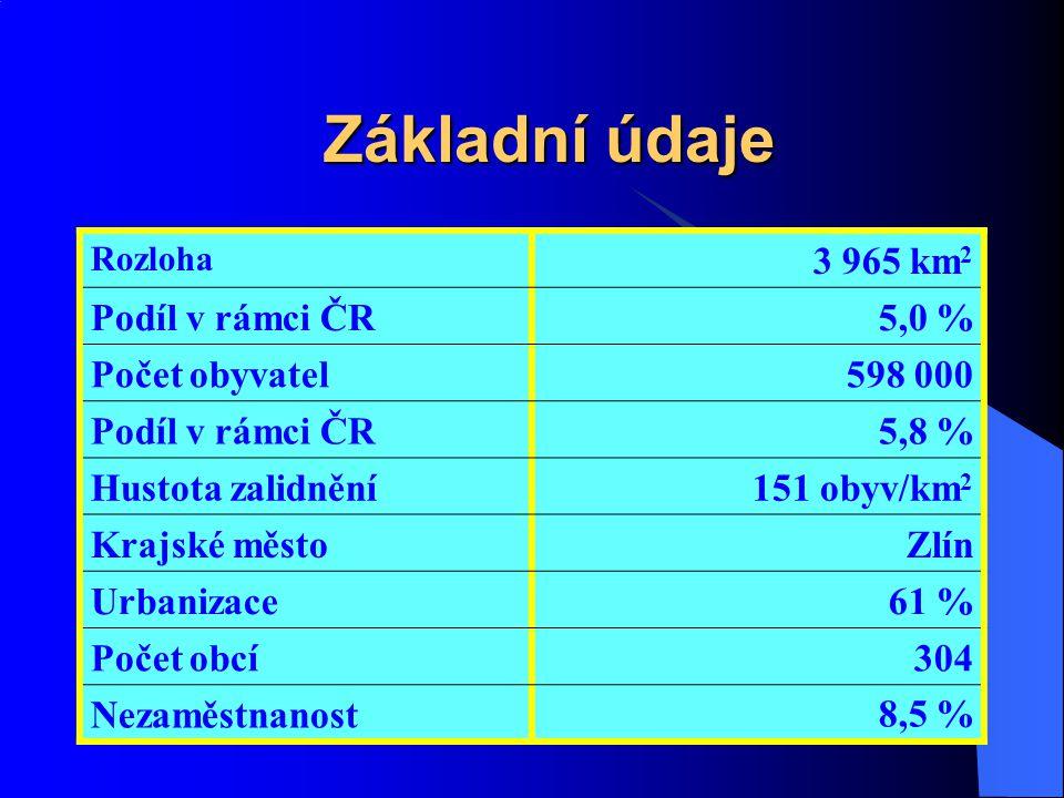 ZŠ Těšetice autor: Mgr. Iva Roubalíková