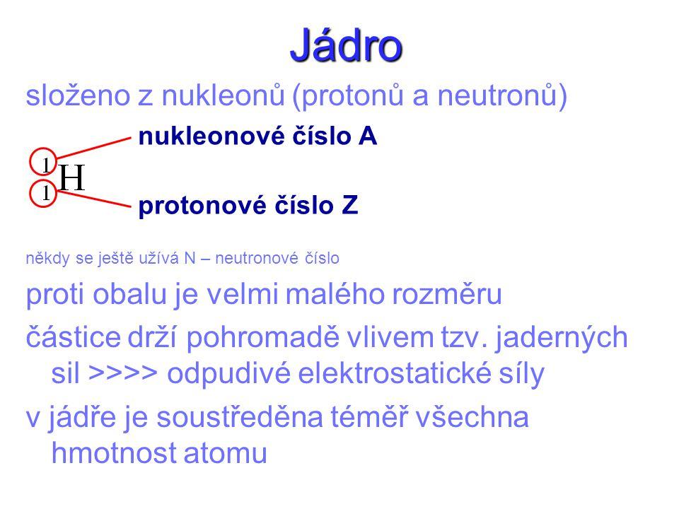 složeno z nukleonů (protonů a neutronů) někdy se ještě užívá N – neutronové číslo proti obalu je velmi malého rozměru částice drží pohromadě vlivem tzv.