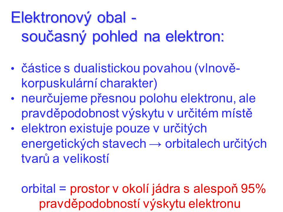 Elektronový obal - současný pohled na elektron: částice s dualistickou povahou (vlnově- korpuskulární charakter) neurčujeme přesnou polohu elektronu, ale pravděpodobnost výskytu v určitém místě elektron existuje pouze v určitých energetických stavech → orbitalech určitých tvarů a velikostí orbital = prostor v okolí jádra s alespoň 95% pravděpodobností výskytu elektronu