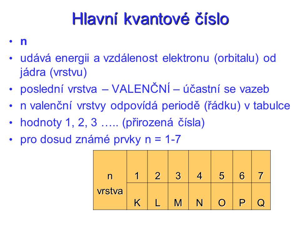 Hlavní kvantové číslo n udává energii a vzdálenost elektronu (orbitalu) od jádra (vrstvu) poslední vrstva – VALENČNÍ – účastní se vazeb n valenční vrstvy odpovídá periodě (řádku) v tabulce hodnoty 1, 2, 3 …..