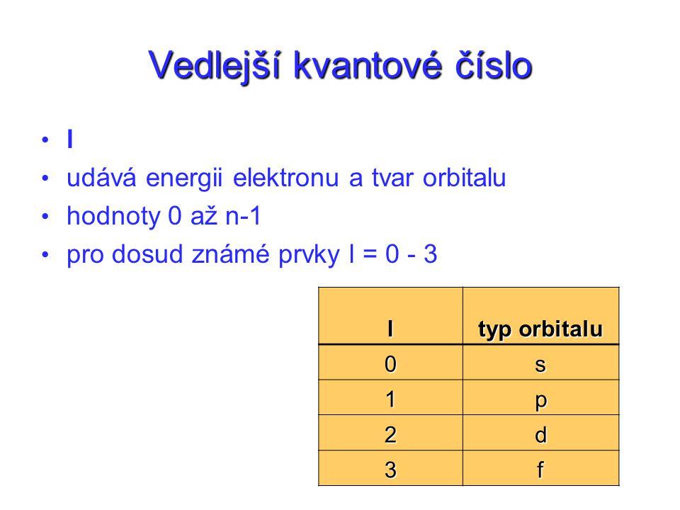 Vedlejší kvantové číslo l udává energii elektronu a tvar orbitalu hodnoty 0 až n-1 pro dosud známé prvky l = 0 - 3 l typ orbitalu 0s 1p 2d 3f