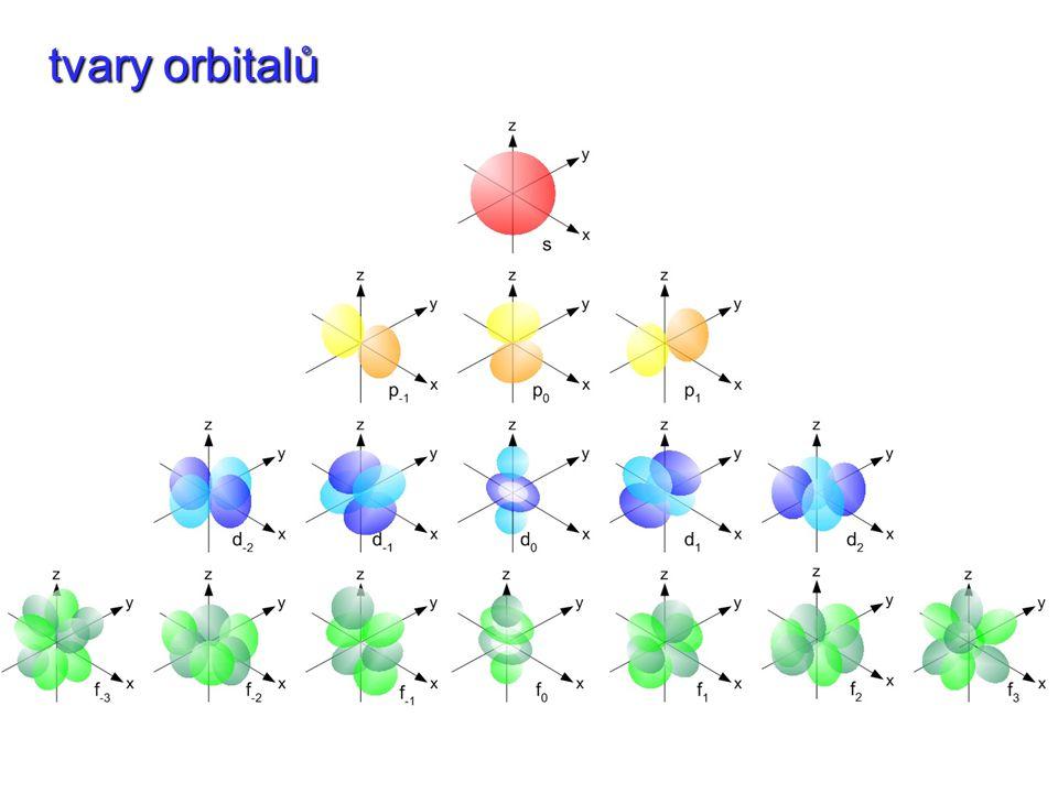 tvary orbitalů