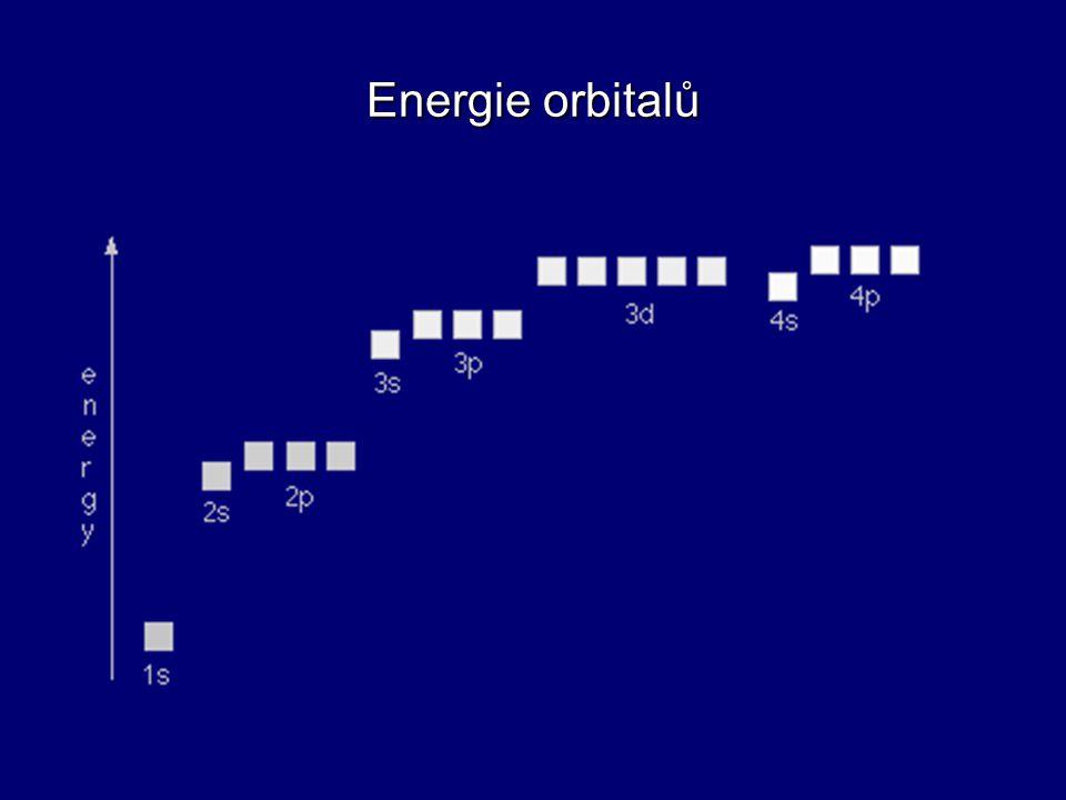 Energie orbitalů