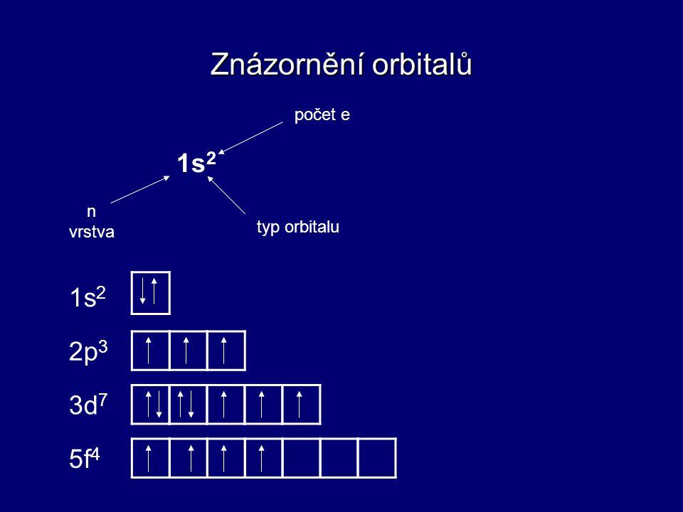 Znázornění orbitalů 1s 2 n vrstva typ orbitalu počet e 1s 2 2p 3 3d 7 5f 4