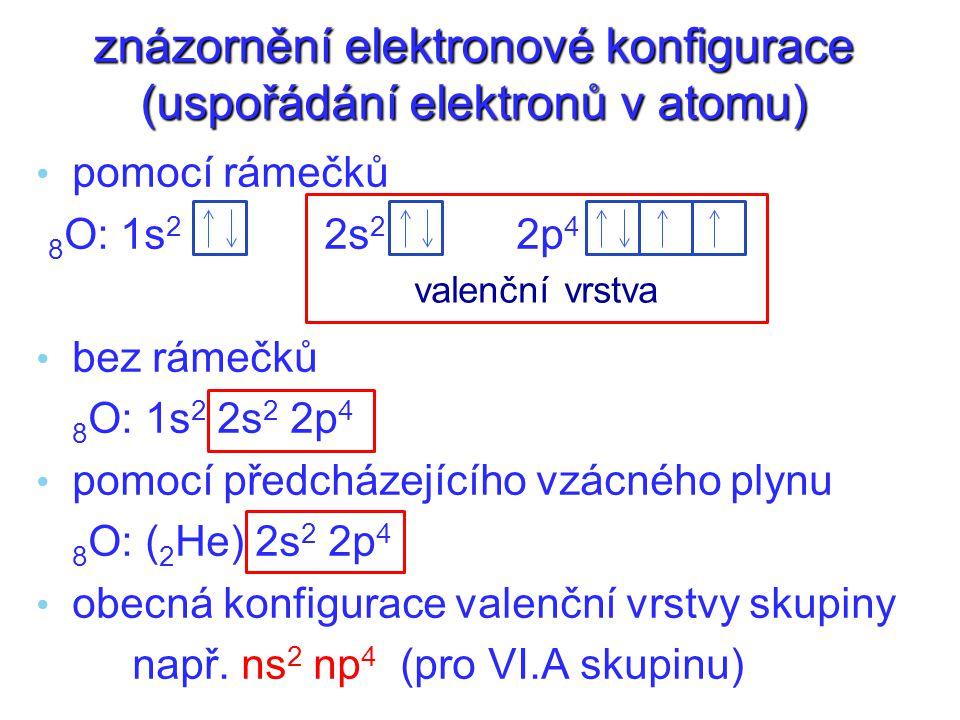 znázornění elektronové konfigurace (uspořádání elektronů v atomu) pomocí rámečků 8 O: 1s 2 2s 2 2p 4 bez rámečků 8 O: 1s 2 2s 2 2p 4 pomocí předcházejícího vzácného plynu 8 O: ( 2 He) 2s 2 2p 4 obecná konfigurace valenční vrstvy skupiny např.