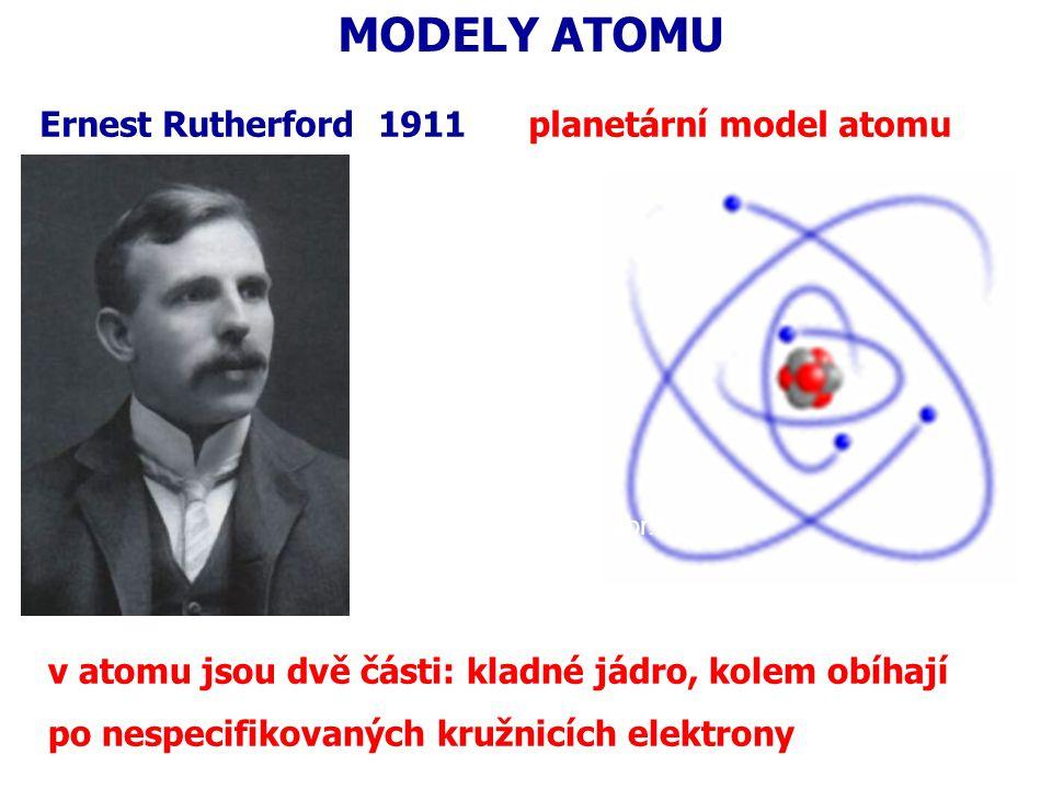 Niels Bohr (1913) kvantově mechanický model elektrony obíhají po kružnicích s určitým poloměrem odpovídajícím jejich energii existence elektronu je možná pouze v určitých energetických stavech = KVANTECH MODELY ATOMU