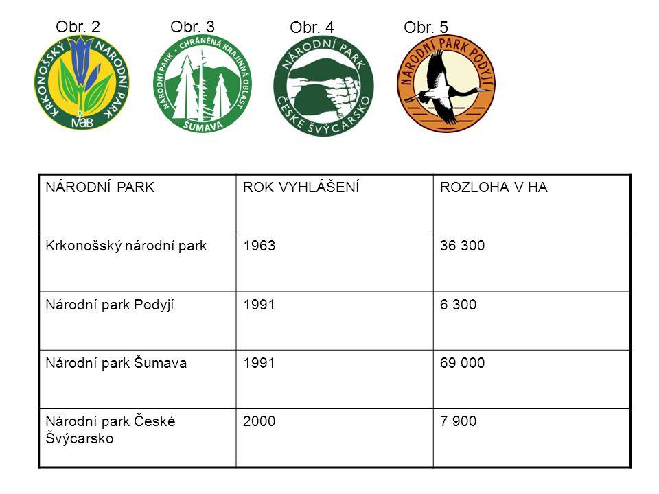 Obr. 2Obr. 3 Obr. 4Obr. 5 NÁRODNÍ PARKROK VYHLÁŠENÍROZLOHA V HA Krkonošský národní park196336 300 Národní park Podyjí19916 300 Národní park Šumava1991