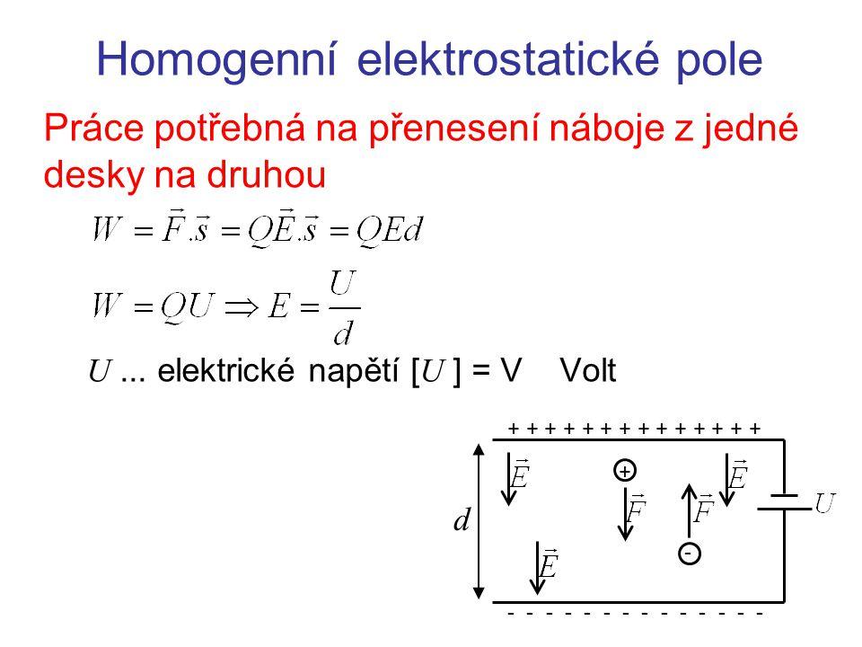 Homogenní elektrostatické pole Práce potřebná na přenesení náboje z jedné desky na druhou U... elektrické napětí [ U ] = V Volt - - - - - - - + + + +