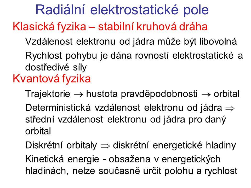 Radiální elektrostatické pole Klasická fyzika – stabilní kruhová dráha Vzdálenost elektronu od jádra může být libovolná Rychlost pohybu je dána rovností elektrostatické a dostředivé síly Kvantová fyzika Trajektorie  hustota pravděpodobnosti  orbital Deterministická vzdálenost elektronu od jádra  střední vzdálenost elektronu od jádra pro daný orbital Diskrétní orbitaly  diskrétní energetické hladiny Kinetická energie - obsažena v energetických hladinách, nelze současně určit polohu a rychlost
