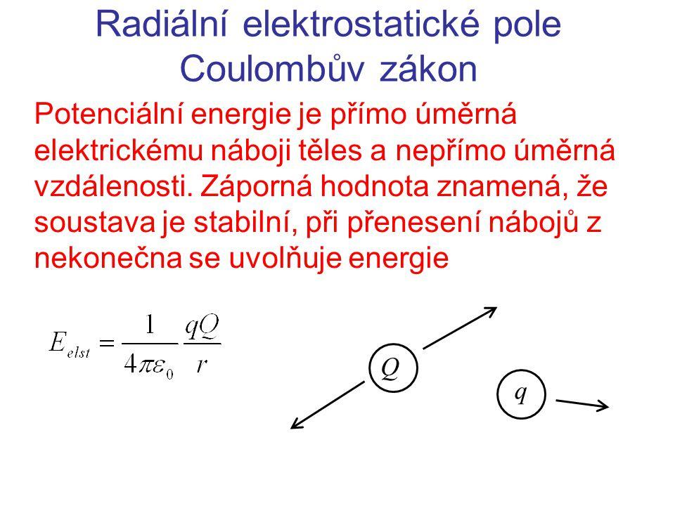 Radiální elektrostatické pole Coulombův zákon Potenciální energie je přímo úměrná elektrickému náboji těles a nepřímo úměrná vzdálenosti. Záporná hodn