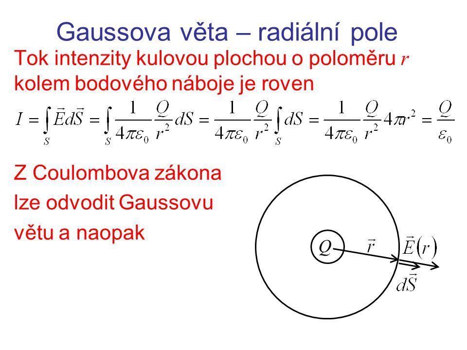Gaussova věta – radiální pole Tok intenzity kulovou plochou o poloměru r kolem bodového náboje je roven Z Coulombova zákona lze odvodit Gaussovu větu a naopak Q