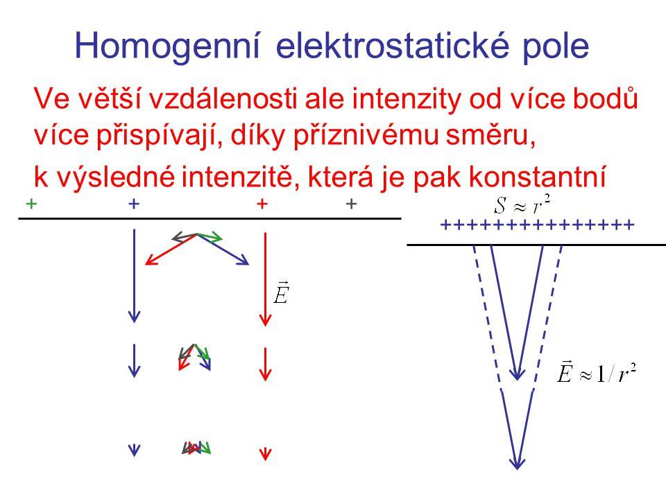 Gaussova věta – homogenní pole Tok intenzity válcem (kvádrem) o podstavách plochy S ve vzdálenosti r od homogenně nabité desky je dán výhradně tokem podstavami, tok stěnami je, ze symetrie, nulový Q + + + + + + +...