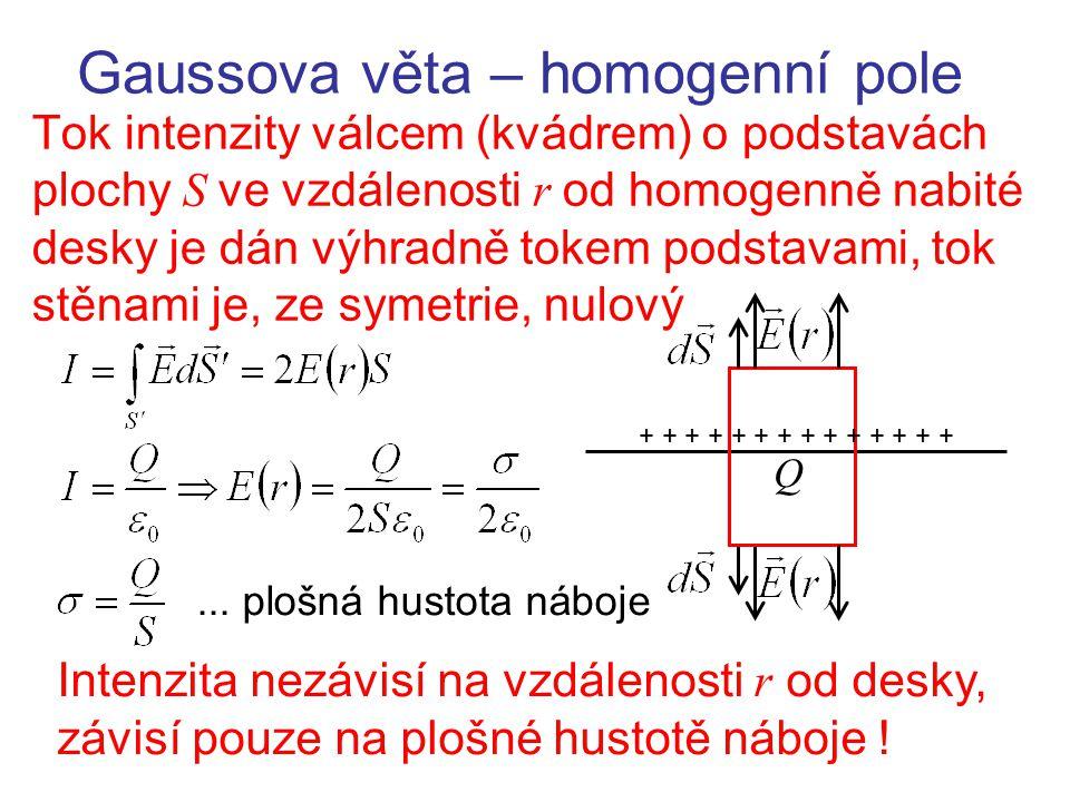 Gaussova věta – homogenní pole Homogenní elektrostatické pole mezi dvěma opačně nabitými deskami Výsledné pole - - - - - - - + + + + + + + - - - - - - - + + + + + + + pole od kladné desky pole od záporné desky