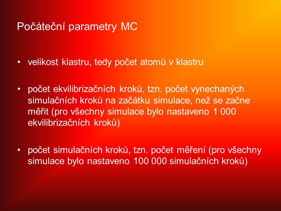 Počáteční parametry MC velikost klastru, tedy počet atomů v klastru počet ekvilibrizačních kroků, tzn. počet vynechaných simulačních kroků na začátku