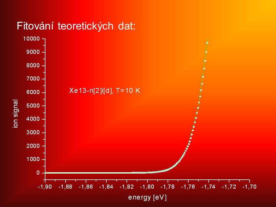 Fitování teoretických dat:
