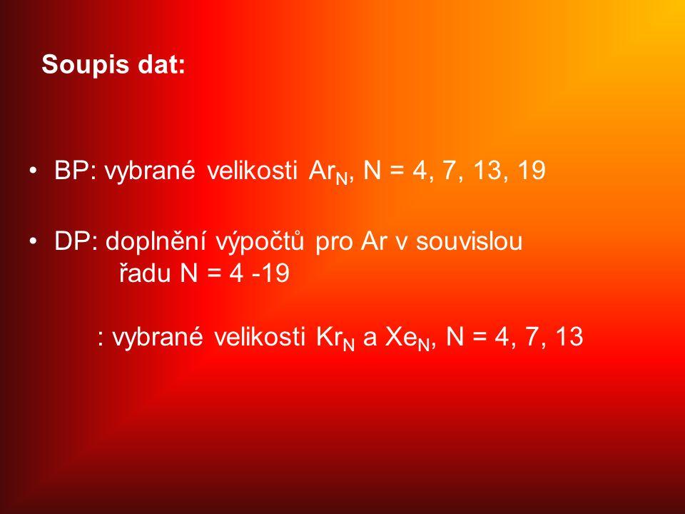 Soupis dat: BP: vybrané velikosti Ar N, N = 4, 7, 13, 19 DP: doplnění výpočtů pro Ar v souvislou řadu N = 4 -19 : vybrané velikosti Kr N a Xe N, N = 4, 7, 13
