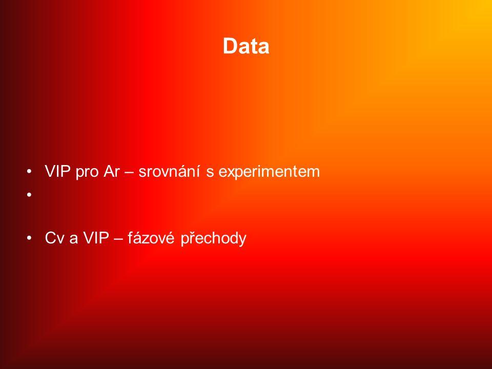 Data VIP pro Ar – srovnání s experimentem Cv a VIP – fázové přechody