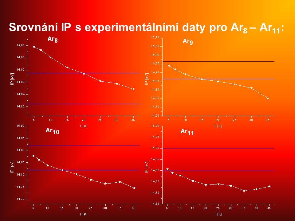 Srovnání IP s experimentálními daty pro Ar 8 – Ar 11 :