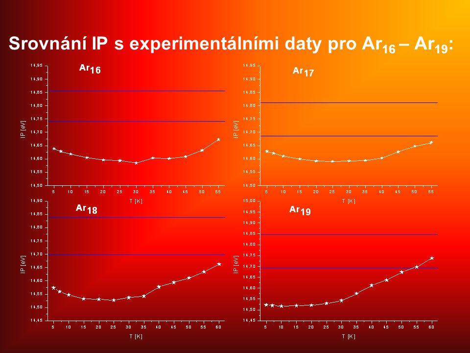 Srovnání IP s experimentálními daty pro Ar 16 – Ar 19 :