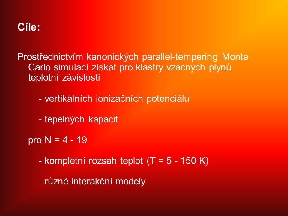 Cíle: Prostřednictvím kanonických parallel-tempering Monte Carlo simulací získat pro klastry vzácných plynů teplotní závislosti - vertikálních ionizačních potenciálů - tepelných kapacit pro N = 4 - 19 - kompletní rozsah teplot (T = 5 - 150 K) - různé interakční modely