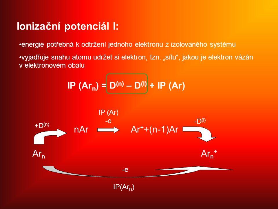 Ionizační potenciál I: Ar n nArAr + +(n-1)Ar +D (n) IP (Ar) -e Ar n + -D (I) IP(Ar n ) -e energie potřebná k odtržení jednoho elektronu z izolovaného systému vyjadřuje snahu atomu udržet si elektron, tzn.