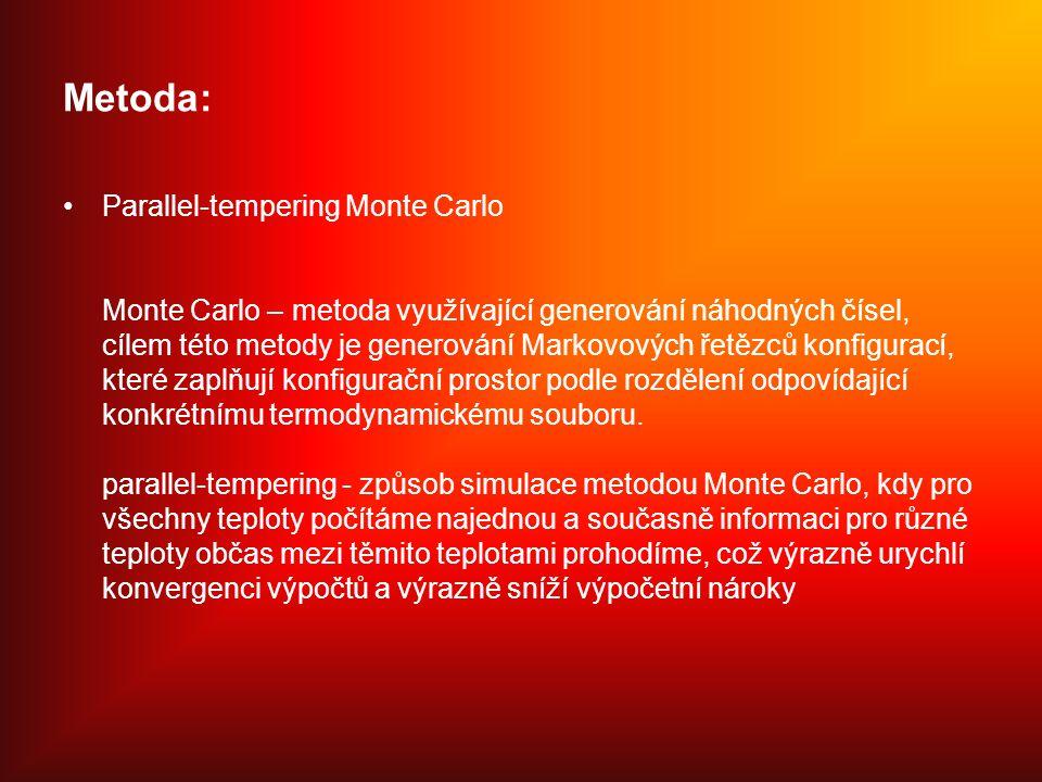 Metoda: Parallel-tempering Monte Carlo Monte Carlo – metoda využívající generování náhodných čísel, cílem této metody je generování Markovových řetězců konfigurací, které zaplňují konfigurační prostor podle rozdělení odpovídající konkrétnímu termodynamickému souboru.