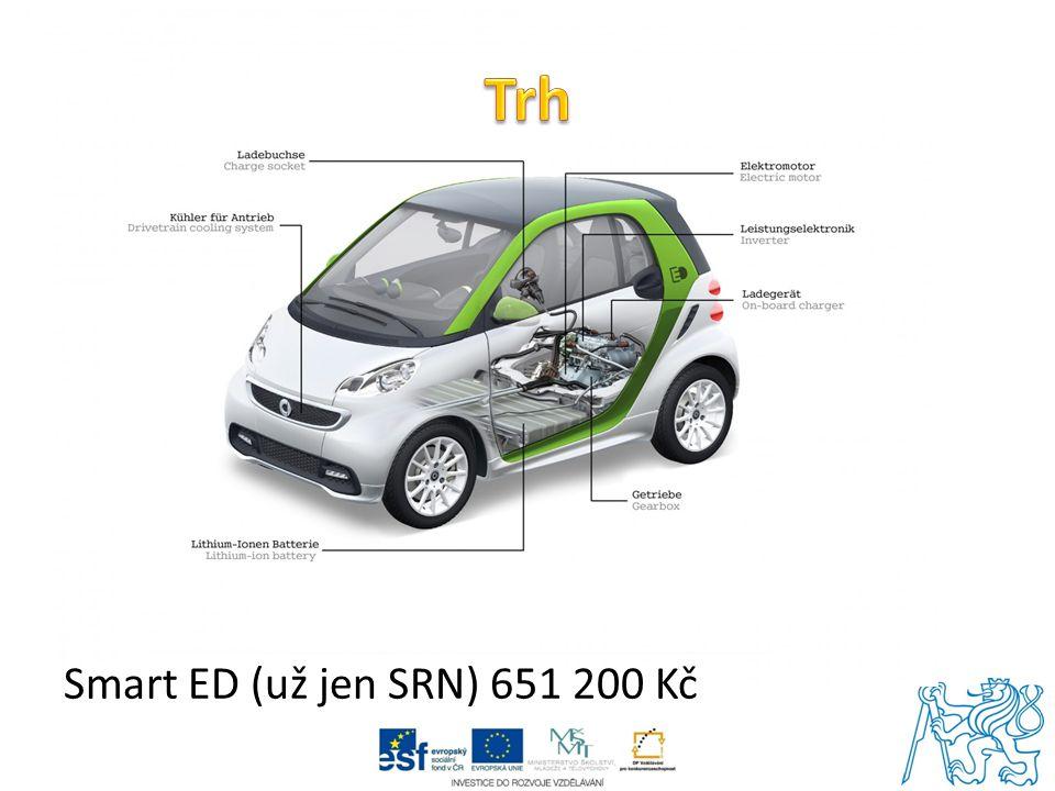Smart ED (už jen SRN) 651 200 Kč