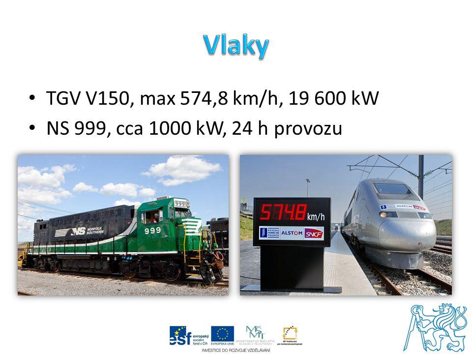 TGV V150, max 574,8 km/h, 19 600 kW NS 999, cca 1000 kW, 24 h provozu