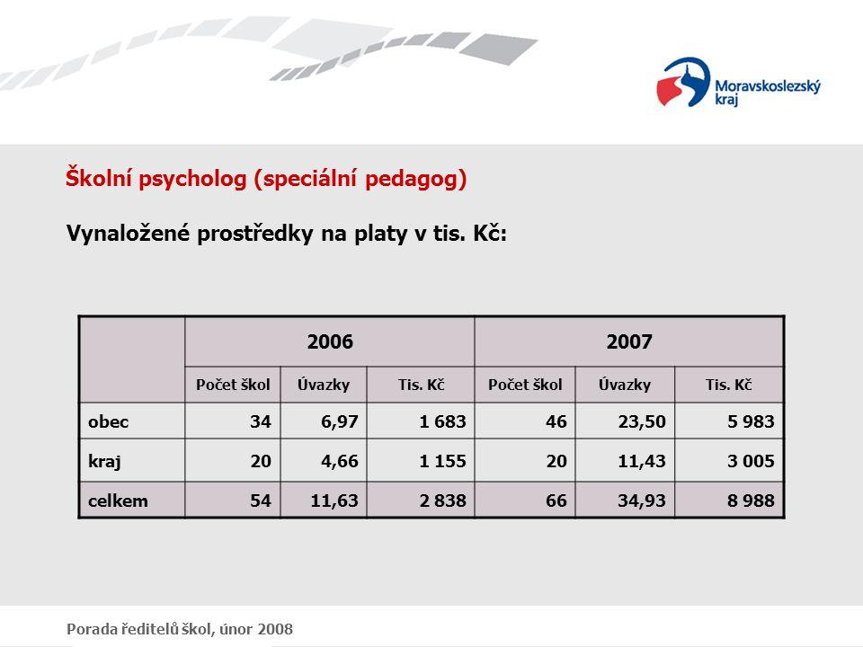 Porada ředitelů škol, únor 2008 Školní psycholog (speciální pedagog) Vynaložené prostředky na platy v tis.