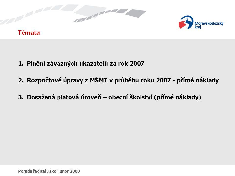 Porada ředitelů škol, únor 2008 Témata 1.Plnění závazných ukazatelů za rok 2007 2.Rozpočtové úpravy z MŠMT v průběhu roku 2007 - přímé náklady 3.Dosažená platová úroveň – obecní školství (přímé náklady)