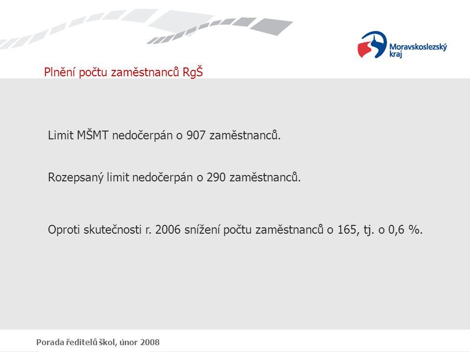 Porada ředitelů škol, únor 2008 Plnění počtu zaměstnanců RgŠ Limit MŠMT nedočerpán o 907 zaměstnanců.